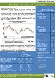 MMSA Methanol Market Weekly